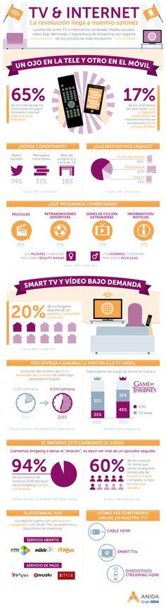 """El fenómeno de la """"doble pantalla"""" es ya un hecho en nuestros hogares. Clica sobre la imagen y podrás ver todos los detalles en #BlogAnida."""