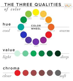 How to Choose Your Best & Worst Colors, the 3 qualities of color: hue, value, chroma. (scheduled via http://www.tailwindapp.com?utm_source=pinterest&utm_medium=twpin&utm_content=post158472709&utm_campaign=scheduler_attribution)