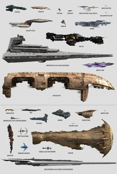 Random Posts from Auga is part of Star wars - This is also a pretty cool size comparison chart… thanks again evilzwaardfishy for the link Star Trek, Star Wars and Babylon 5 all represented! Eve ships seem a bit gratuitously large, TBH Spaceship Concept, Concept Ships, Concept Art, Spaceship Design, Vaisseau Star Trek, Wallpaper Cars, Star Wars Saga, Film Science Fiction, Nave Star Wars