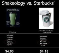 Starbucks or shakeology? Easy Weight Loss, Healthy Weight Loss, Lose Weight, Reduce Weight, Protein Shake Recipes, Protein Shakes, What Is Shakeology, Beachbody Shakeology, Healthy Meal Replacement Shakes