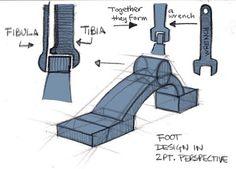 Drawing Feet
