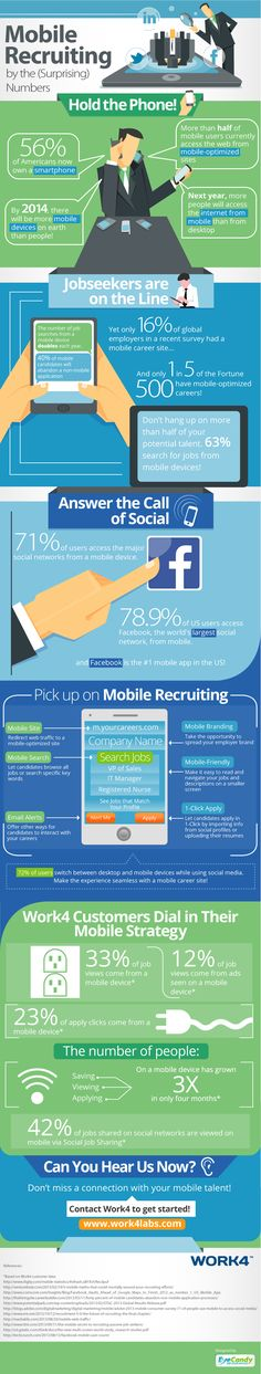 INFOGRAPHIC: Social Recruiting Goes Mobile - AllFacebook. ith more and more people accessing the Internet via mobile devices, smartphones and tablets have become integrated into the job recruiting process, as well, and Facebook social recruiting solution Work4 Labs examined just how strong that integration is becoming.