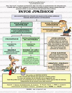 FATOS JURÍDICOS Mental Map, Study Motivation, Student Life, Law School, Education, Leis, Law, Culture, Motivation To Study