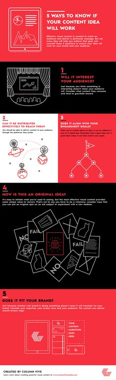 5 Ways to Know if Your Content Idea Will Work. #infographic