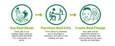 How is our #RealGifts catalog different? Click here to find out.