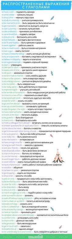 80 распространенных английских фраз с глаголами Английский язык, Иностранные языки, Englishdom, Слова, Лексика, Длиннопост English Time, English Verbs, English Phrases, English Class, English Lessons, English Vocabulary, English Grammar, Study English Language, Russian Language