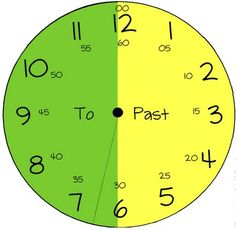 "Here's a nice template for a ""learning clock face"" lesson. Lots of helpful skills can be covered with this."