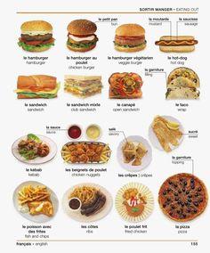 les repas rapides
