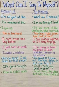 Check out this fantastic poster on teaching #positive self-talk. Great way to teach kids to treat themselves with kindness. #KindnessMatters #KindnessintheClassroom