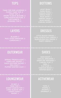 minimalist wardrobe checklist