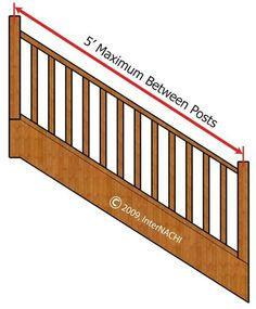 Best 34 Best Porch Handrails Images Porch Handrails Hand 400 x 300