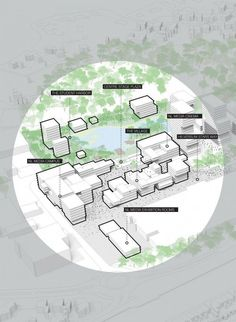 UNStudio releases Hilversum Media Park 2030 – a new social ecosystem - Educational Architecture Architecture Graphics, Concept Architecture, Landscape Architecture, Landscape Design, Architecture Diagrams, Public Architecture, Urban Design Concept, Urban Design Diagram, Landscape Diagram
