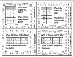 Common Core Math Task Cards - Identifying Patterns and Rules CCSS - Atpl Theorie - Air Force Math Tutor, Teaching Math, Math Resources, Math Activities, Math Patterns, Number Patterns, Math Notes, Math Task Cards, Fourth Grade Math