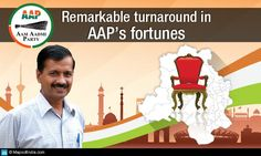 Why AAP Won The Delhi Election 2015?