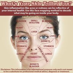 Your skin may tell you what is going on inside your body.