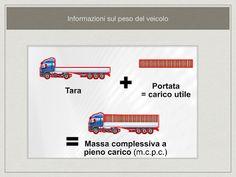 Autoscuola Stop: PATENTI SUPERIORI DEFINIZIONI: MASSA COMPLESSIVA, ...