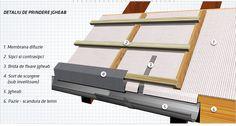 Assembling Zambelli gutters & rain gutters for sloped roofs/ Montarea jgheaburilor si a burlanelor Zambelli la acoperisuri cu panta >> Detail of gutter assemblage/ Detaliu de prindere jgheab