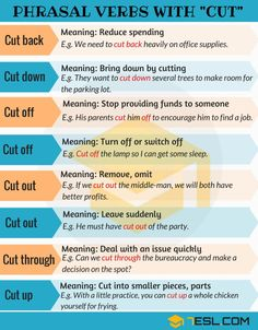 20 Commonly Used Phrasal Verbs with CUT in English 20 Phrasal Verbs with CUT in English! Learn cut back meaning, cut down meaning, cut off meaning, cut out meaning, cut up meaning with meaning and examples with ESL printable pictures. English Vocabulary Words, Learn English Words, English Phrases, English Idioms, English Grammar, English Tips, English Lessons, English Language Learning, Teaching English