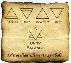 Elemental Symbols by grimdeva on deviantART