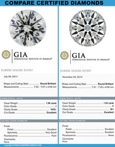► ► Let's Compare Two Diamonds - and - Which Diamond would you choose? Emerald Jewelry, Gems Jewelry, Crystal Jewelry, Diamond Chart, Diamond Guide, Diamonds And Gold, Colored Diamonds, Gia Diamonds, Antique Mens Rings