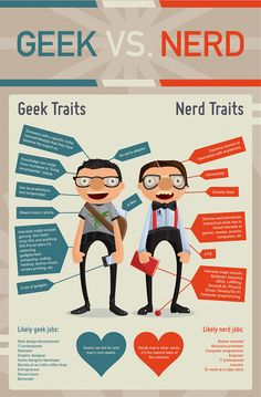 There are many nerds and geeks among us. They don't have the same traits though. There are many nerds who think of themselves as geeks. Are you happen to be one of those folks? This infographic by MastersInIT.org shows the differences between nerds and geeks. [via]