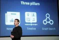 FB will make you crazy about the new graph search | India's No 1 Iphone Mobile Apps Developer http://www.ampleindsol.com/facebook/fb-will-make-you-crazy-about-the-new-graph-search via @ampleindsol