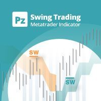 Swing Trading Plays The Unique Role In Financial Markets Traders