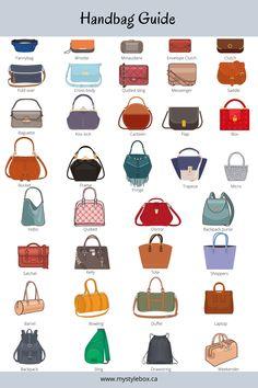 Handbag Guide - Types of Handbags Dress Design Sketches, Fashion Design Sketchbook, Fashion Design Drawings, Fashion Sketches, Fashion Terminology, Fashion Drawing Tutorial, Fashion Infographic, Types Of Handbags, Sacs Design