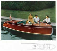 Antique & Classic Chris Craft Boat Archive   Classic Boat News / Woody ...