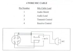 all details about cb microphone wiring cb radios cb. Black Bedroom Furniture Sets. Home Design Ideas