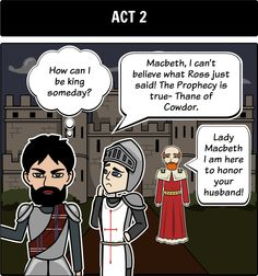 an analysis of act 1 of the tragic play macbeth by william shakespeare A summary of act 1, scenes 1–4 in william shakespeare's macbeth learn  exactly what happened in this chapter, scene, or section of macbeth and what it   macbeth declares his joy but notes to himself that malcolm now stands  these  scenes establish the play's dramatic premise—the witches' awakening of  macbeth's.