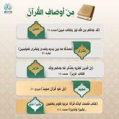أوصاف القرآن Islamic Studies, Islam Quran, My Love, Public, Facebook, Board, Quote, Planks