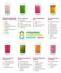 Сегодня мы хотим предложить вам отличный способ очистить свой организм с помощью полезных и вкусных напитков. Очищение различными детокс-напитками - это отличный способ помочь вашему организму получить все питательные вещества, в которых он действительно нуждается. Ниже мы представим список рецептов детокс-напитков, которые могут быть включены в любую программу очистки организма.