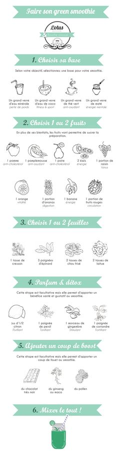Guide pour un GREEN SMOOTHIE
