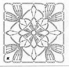 Transcendent Crochet a Solid Granny Square Ideas. Inconceivable Crochet a Solid Granny Square Ideas. Crochet Mandala Pattern, Crochet Motifs, Granny Square Crochet Pattern, Crochet Blocks, Crochet Diagram, Crochet Squares, Crochet Granny, Crochet Stitches, Crochet Patterns