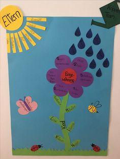 Acclimation / Nursery Source by Kindergarten Portfolio, Baby Feeding Schedule, About Me Blog, Nursery, School, Kids, Bricolage, Daycare Ideas, Sketch Notes