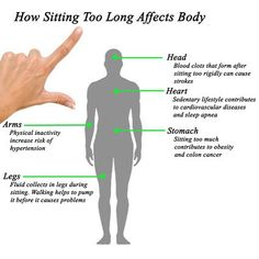 Are You Active Enough? Learn about the Risks of being sedentary