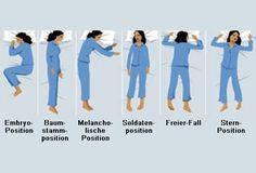Schlafpositionen und ihre Bedeutung - Besser Gesund Leben