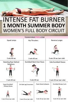 How to Get Summer Body in a Month: Women's Rapid Fat Burner! You'll be Amazed! Get summer body fast! This full body fat burner workout will fast track your summer body. You'll be in sexy shape to flaunt that bikini… Continue Reading → Fitness Workouts, Summer Body Workouts, Full Body Workouts, Summer Body Motivation, Full Body Weight Workout, Bikini Body Workouts, Bikini Body Fast, Full Body Strength Workout, Body Weight Circuit