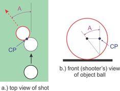 bottom of ball aiming