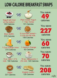 Six healthy food combinations that always keep you young and beautiful 150 Calorie Snacks, Healthy Snacks, Healthy Eating, Healthy Detox, Healthy Weight, Low Calorie Breakfast, Detox Breakfast, Diet Recipes, Healthy Foods