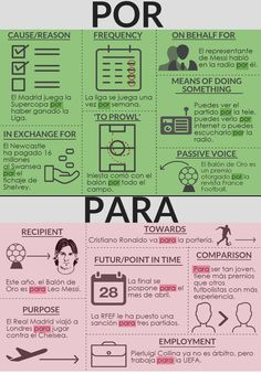 Por y para - ✿ #Spanish #learning #Teaching #spanishlanguage #spanishvocabulary #easyspanish #spokenspanish ✿ Share it with people who are serious about learning Spanish!