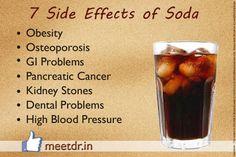 7 Side Effects of Soda  #Obesity #Osteoporosis #GIProblems #PancreaticCancer #KidneyStones #DentalProblems #HighBloodPressure