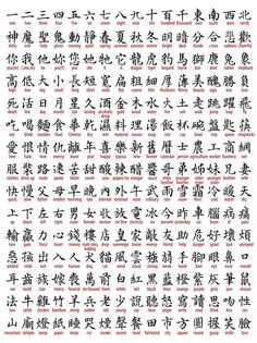 Chinese calligraphy displays a true reflection of the inborn aesthetics that the…