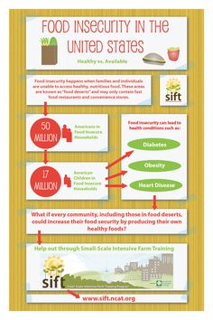 Want to learn how you can help eliminate food deserts? Go to www.sift.ncat.org to learn about SIFT or small-scale intensive farm training, a project of the National Center for Appropriate Technology. www.ncat.org #sustainable #agriculture