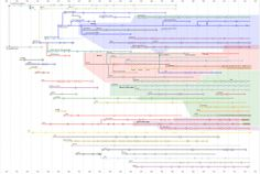 History of the web browser - Wikipedia, the free encyclopedia