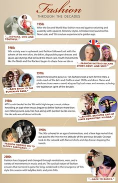 Infographics for fashion throughout the decades