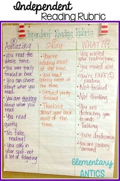 Independent reading rubric. Great to do the first week of school to establish independent reading.