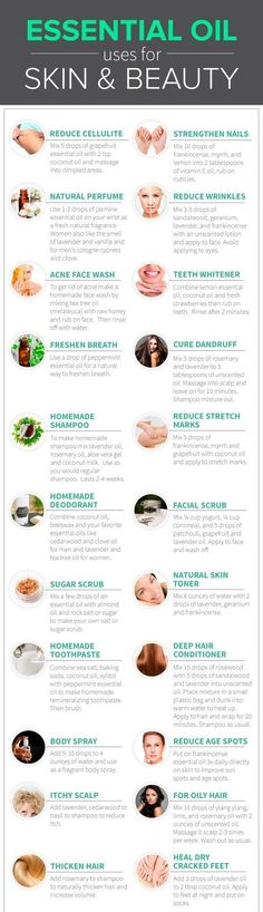 Essential Oil Uses For Skin & Beauty cleanstronghealthy.com