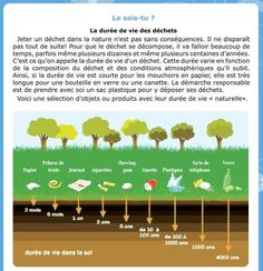 1000 images about fle environnement on pinterest science global warming and earth day - C est quoi la couche d ozone ...